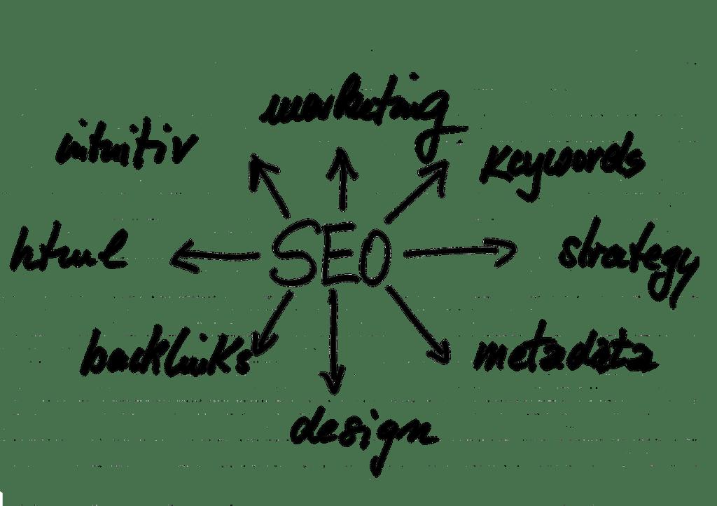 search engine optimization, seo, marketing-1359430.jpg
