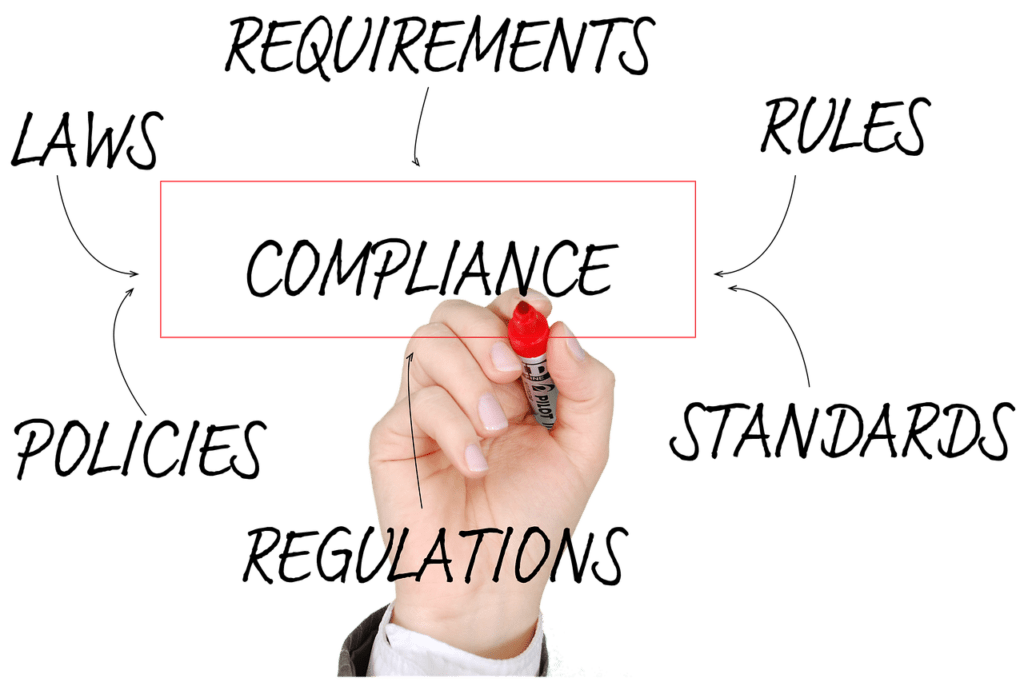 W3С Website Compliance And Optimization Services